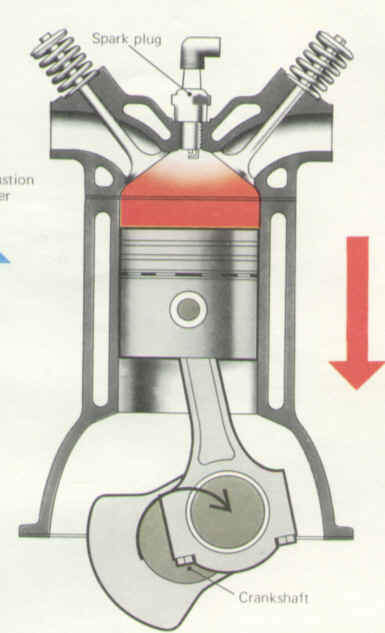 engine combustion chamber diagram combustion chamber diagram